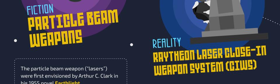 Infographics: Fiction to Reality – Smart tech origin stories